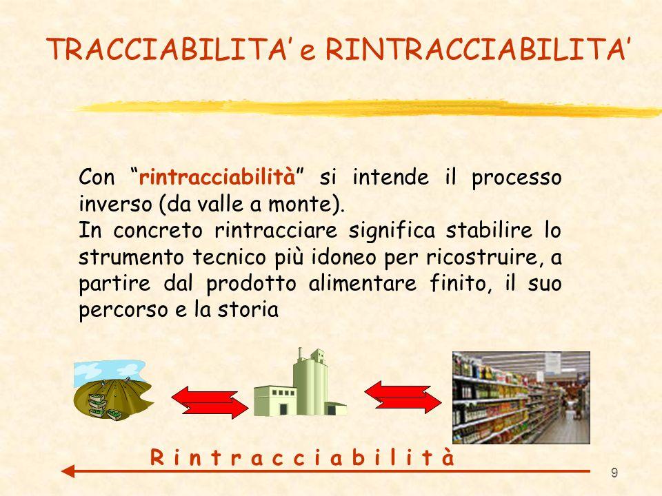 TRACCIABILITA' e RINTRACCIABILITA'
