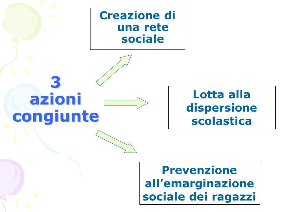 3 azioni congiunte Creazione di una rete sociale