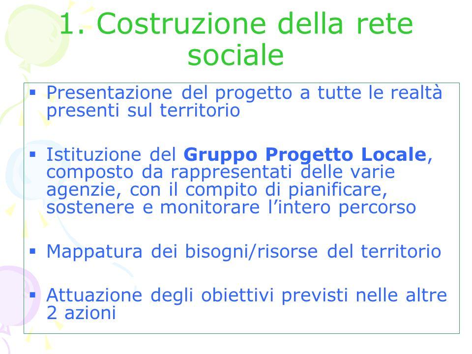 1. Costruzione della rete sociale
