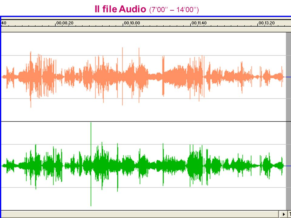 Il file Audio (7'00'' – 14'00'')