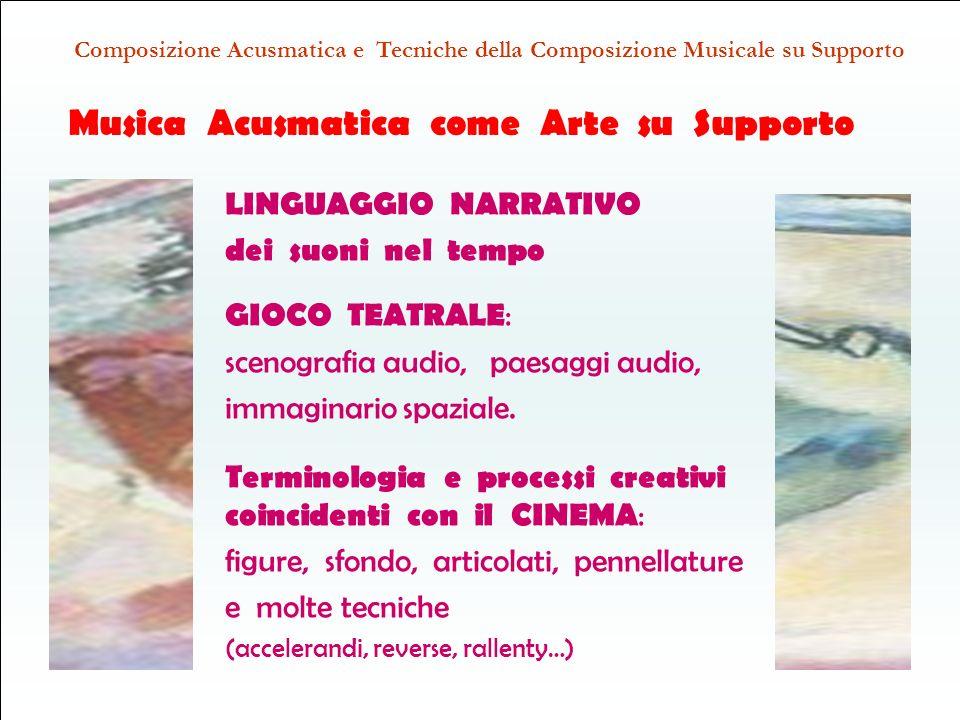 Musica Acusmatica come Arte su Supporto
