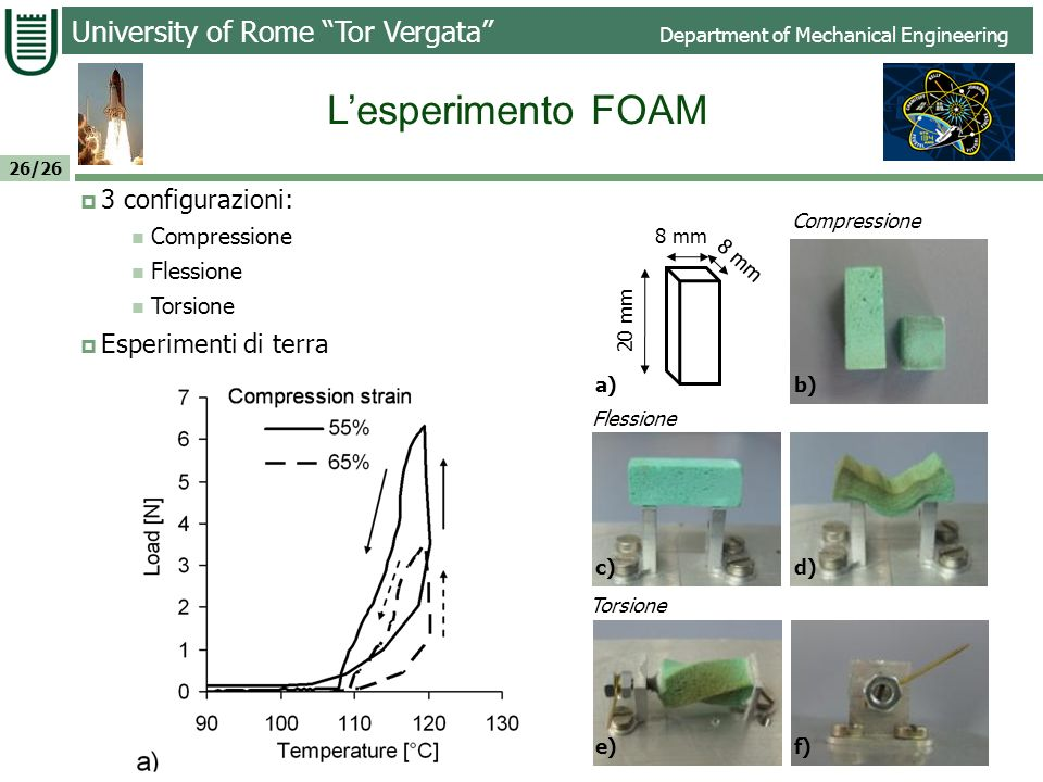 L'esperimento FOAM 3 configurazioni: Esperimenti di terra Compressione