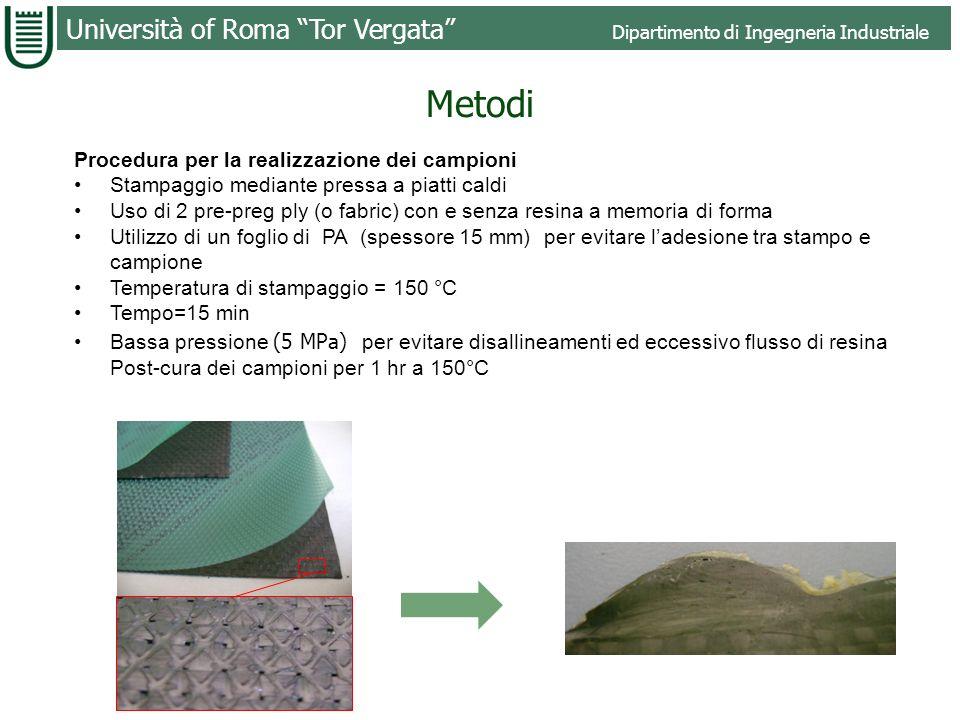 Metodi Procedura per la realizzazione dei campioni