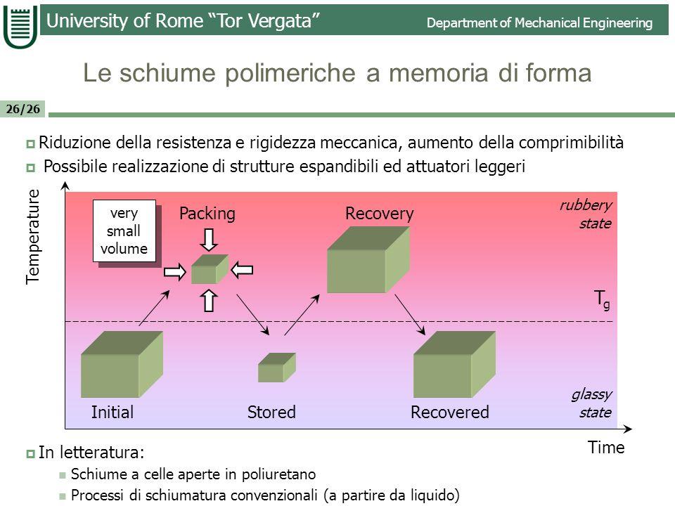 Le schiume polimeriche a memoria di forma