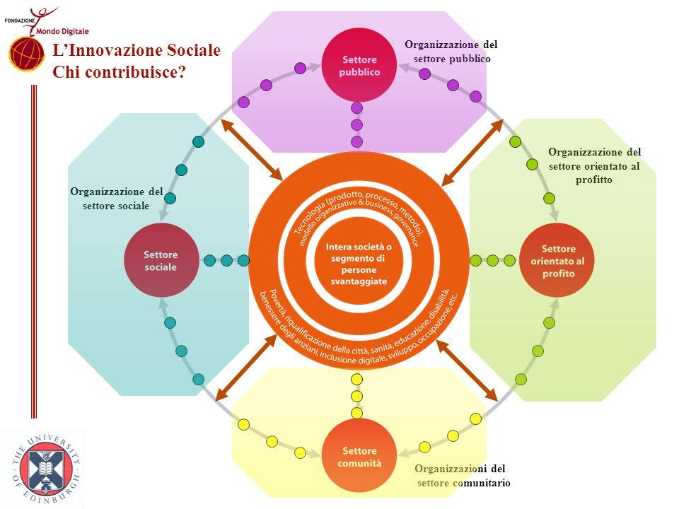 L'Innovazione Sociale Chi contribuisce