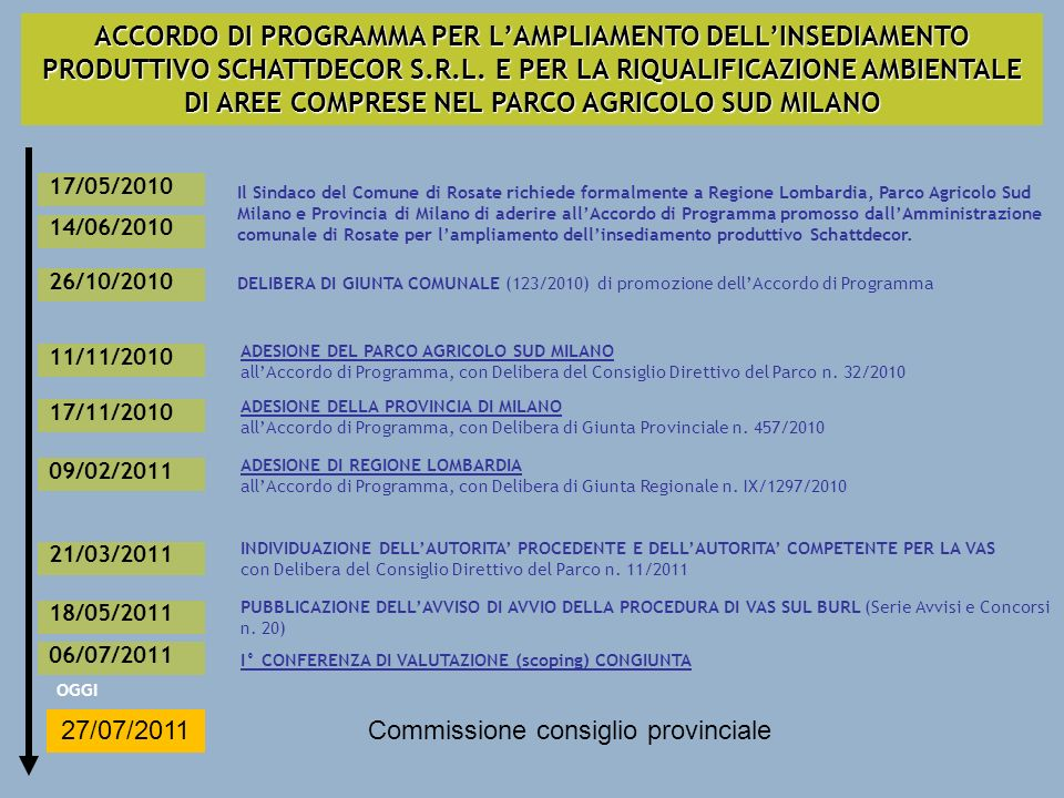 Commissione consiglio provinciale