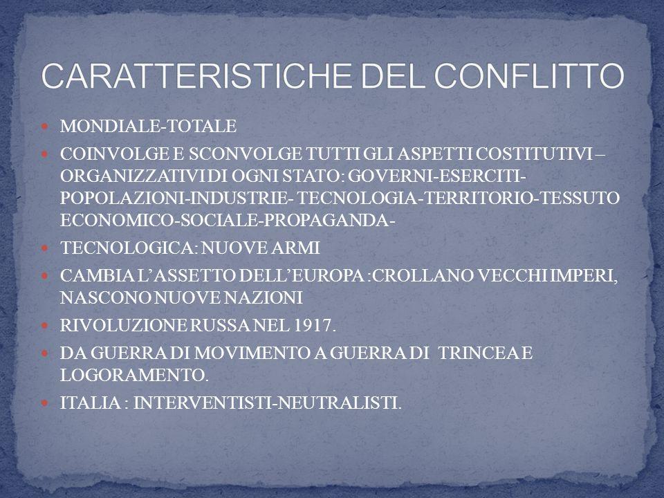 CARATTERISTICHE DEL CONFLITTO
