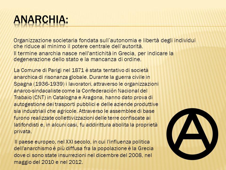 Anarchia: Organizzazione societaria fondata sull'autonomia e libertà degli individui che riduce al minimo il potere centrale dell'autorità.