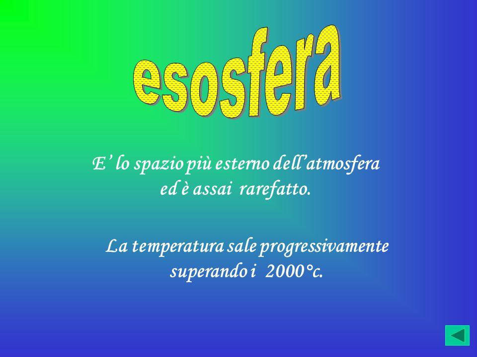esosfera E' lo spazio più esterno dell'atmosfera ed è assai rarefatto.