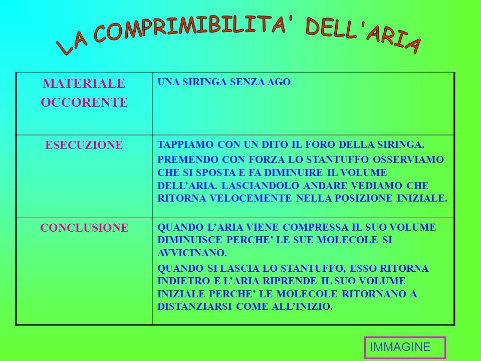 LA COMPRIMIBILITA DELL ARIA
