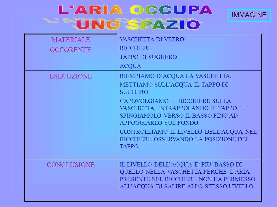 L ARIA OCCUPA UNO SPAZIO IMMAGINE MATERIALE OCCORENTE ESECUZIONE