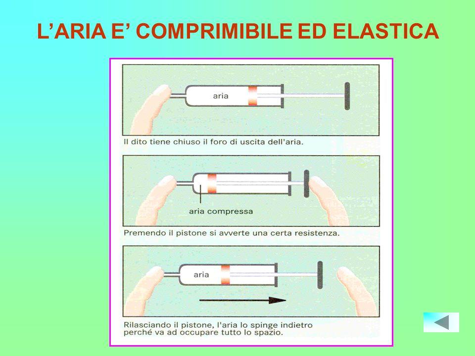 L'ARIA E' COMPRIMIBILE ED ELASTICA