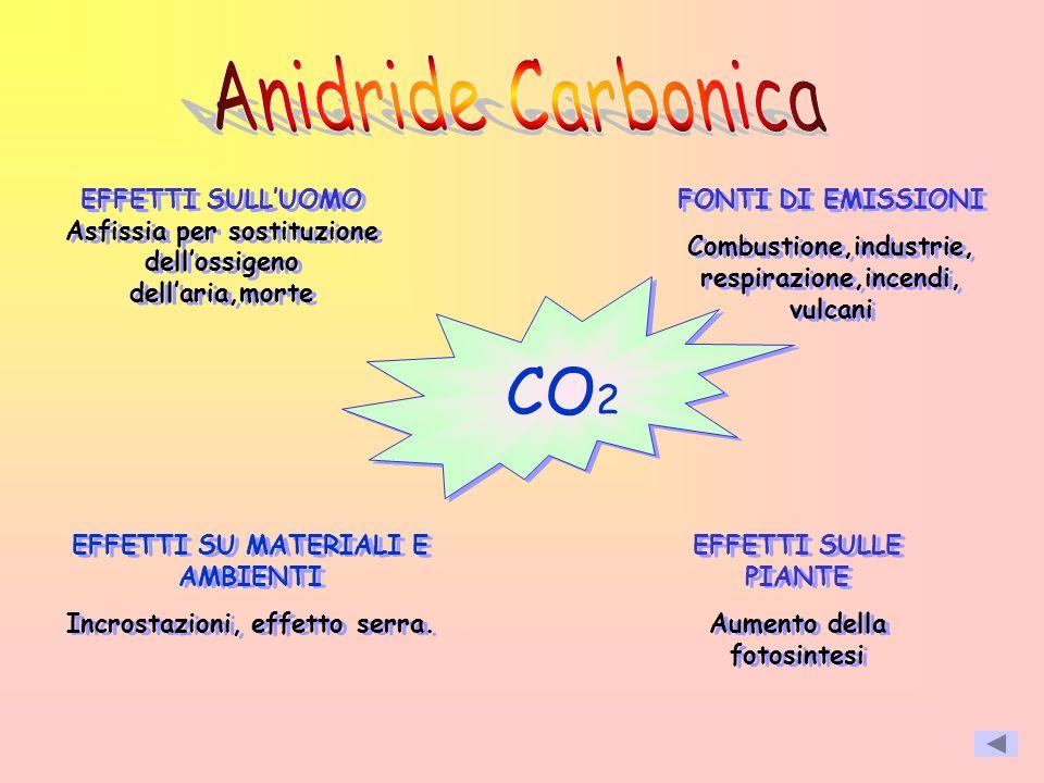 Anidride CarbonicaEFFETTI SULL'UOMO Asfissia per sostituzione dell'ossigeno dell'aria,morte. FONTI DI EMISSIONI.