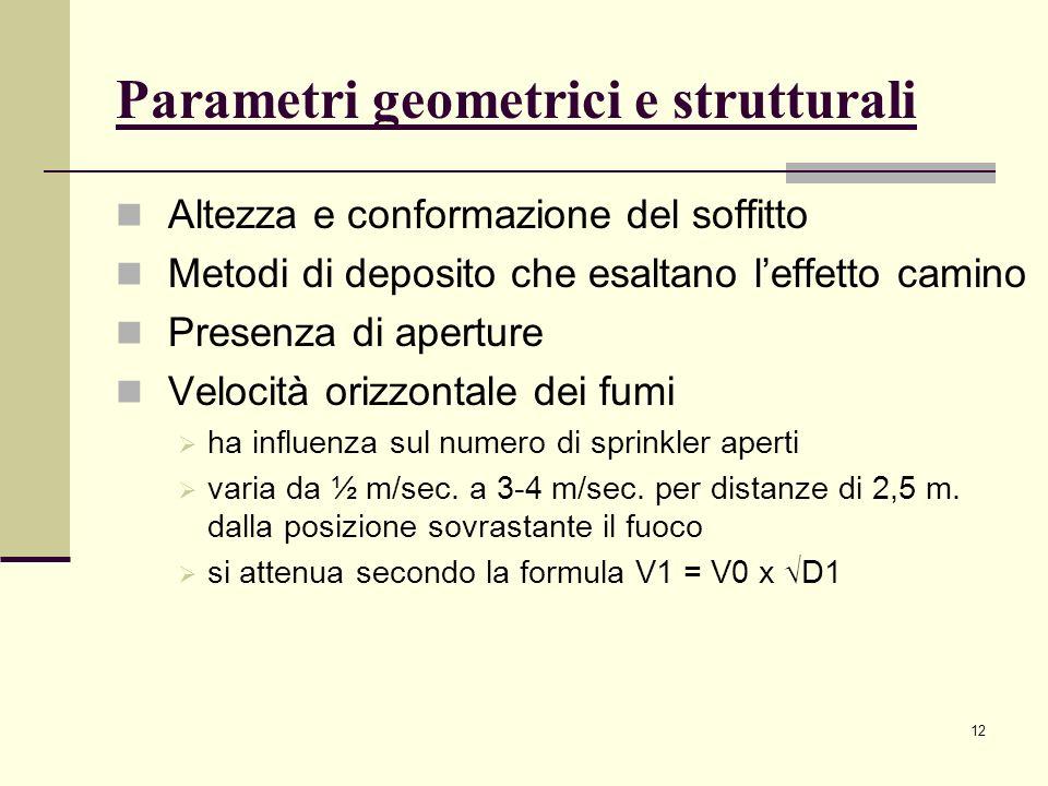 Parametri geometrici e strutturali