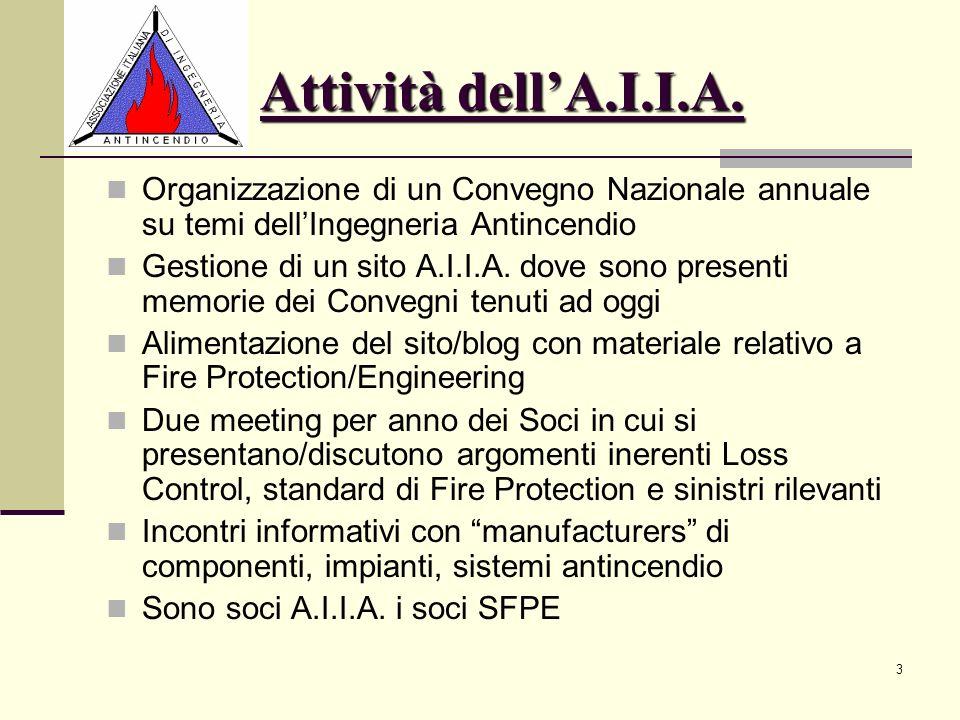 Attività dell'A.I.I.A.Organizzazione di un Convegno Nazionale annuale su temi dell'Ingegneria Antincendio.