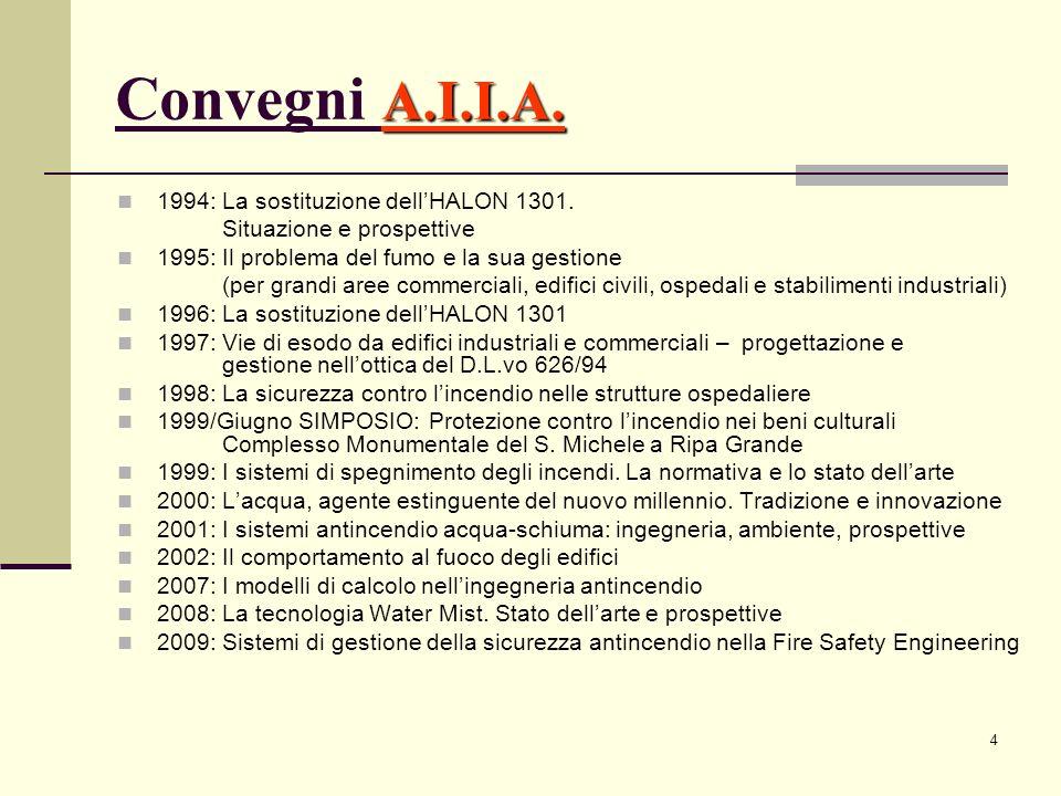 Convegni A.I.I.A. 1994: La sostituzione dell'HALON 1301.