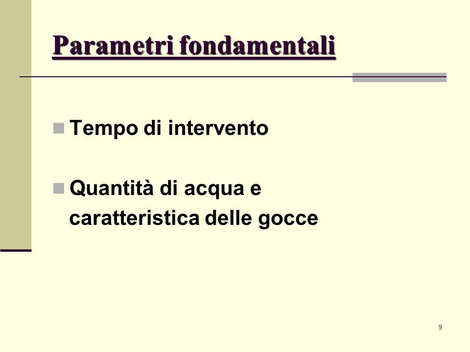 Parametri fondamentali
