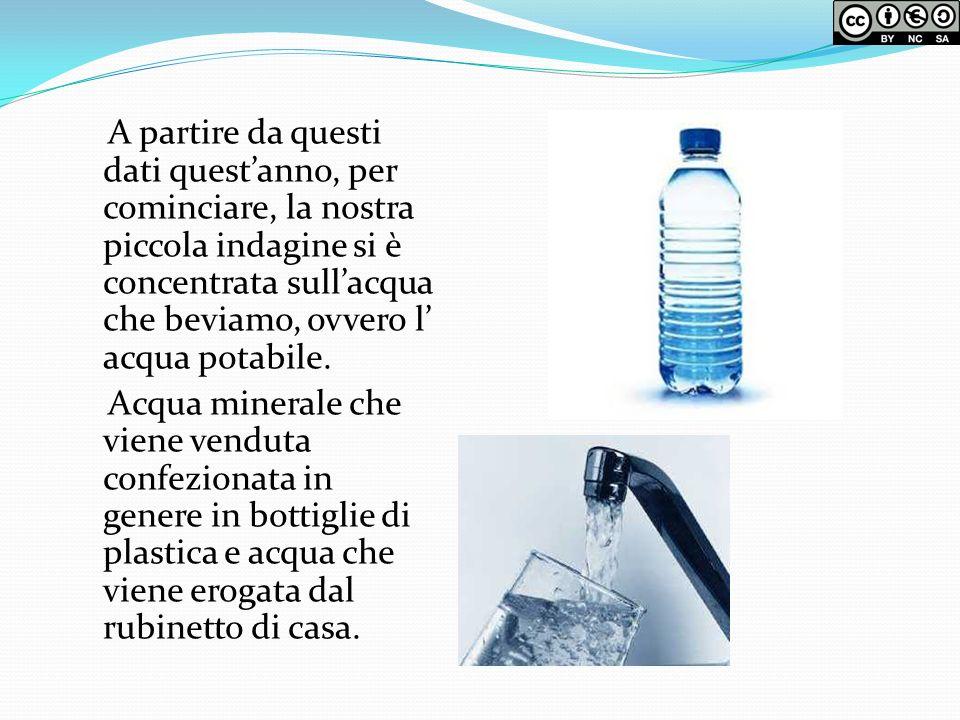 A partire da questi dati quest'anno, per cominciare, la nostra piccola indagine si è concentrata sull'acqua che beviamo, ovvero l' acqua potabile.