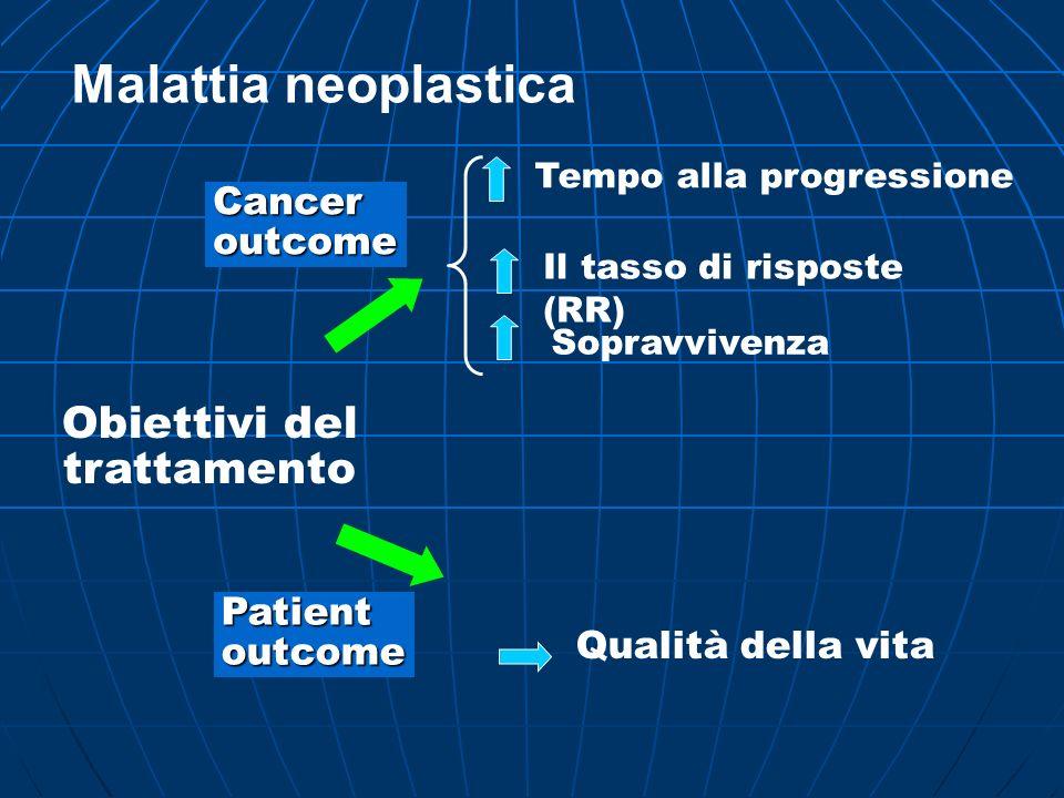 Tempo alla progressione Obiettivi del trattamento