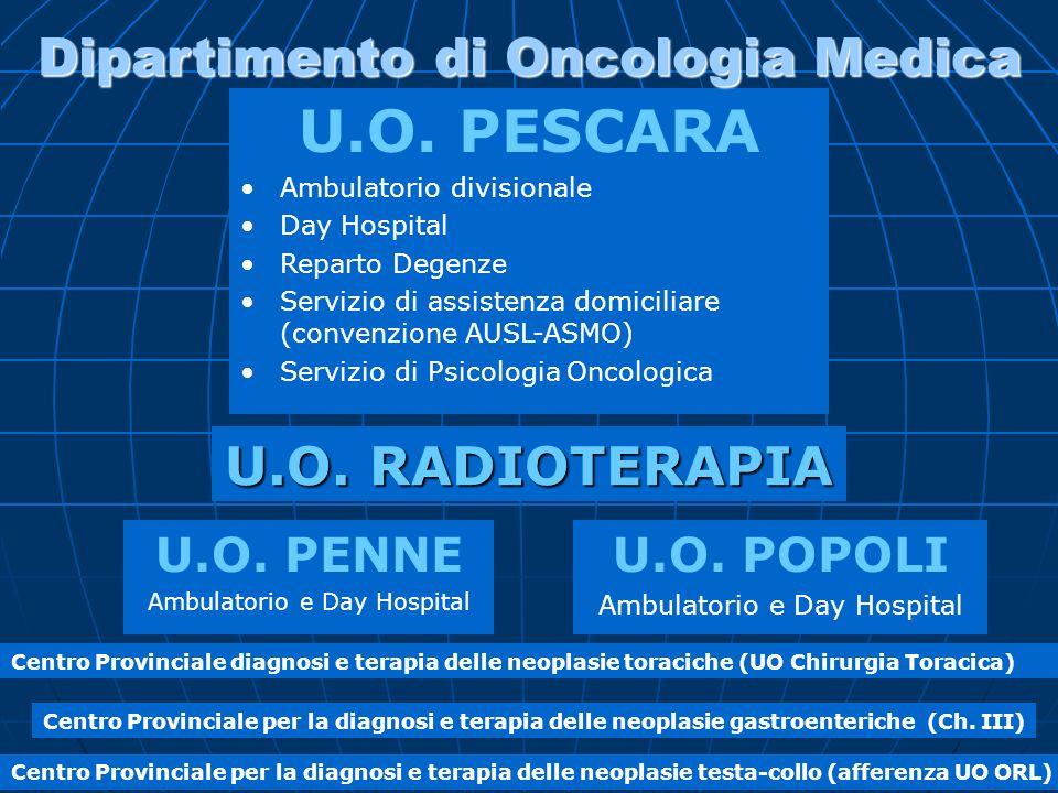 Dipartimento di Oncologia Medica
