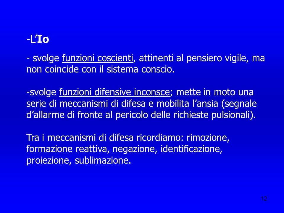 -L'Io - svolge funzioni coscienti, attinenti al pensiero vigile, ma non coincide con il sistema conscio.