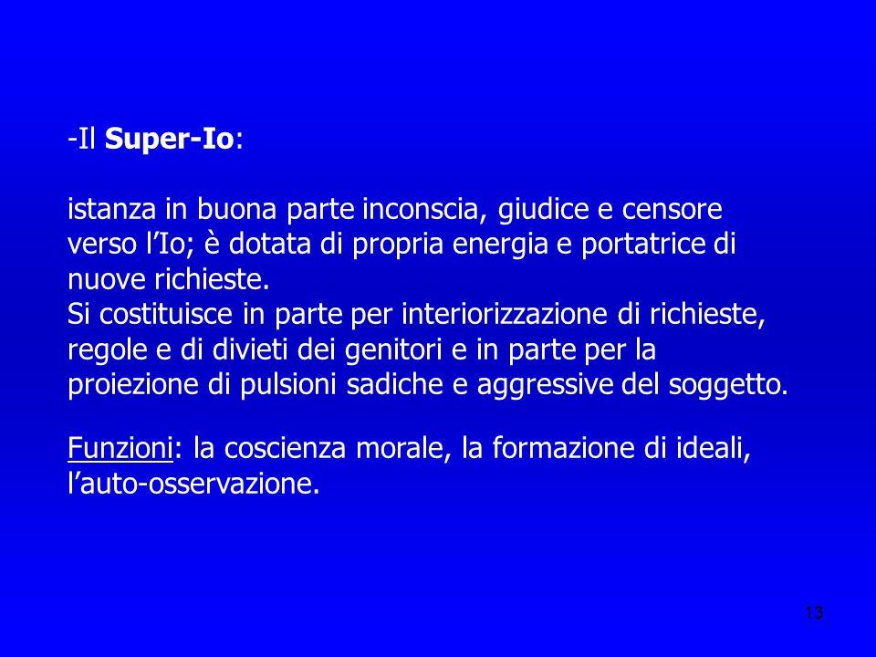 -Il Super-Io: istanza in buona parte inconscia, giudice e censore verso l'Io; è dotata di propria energia e portatrice di nuove richieste.