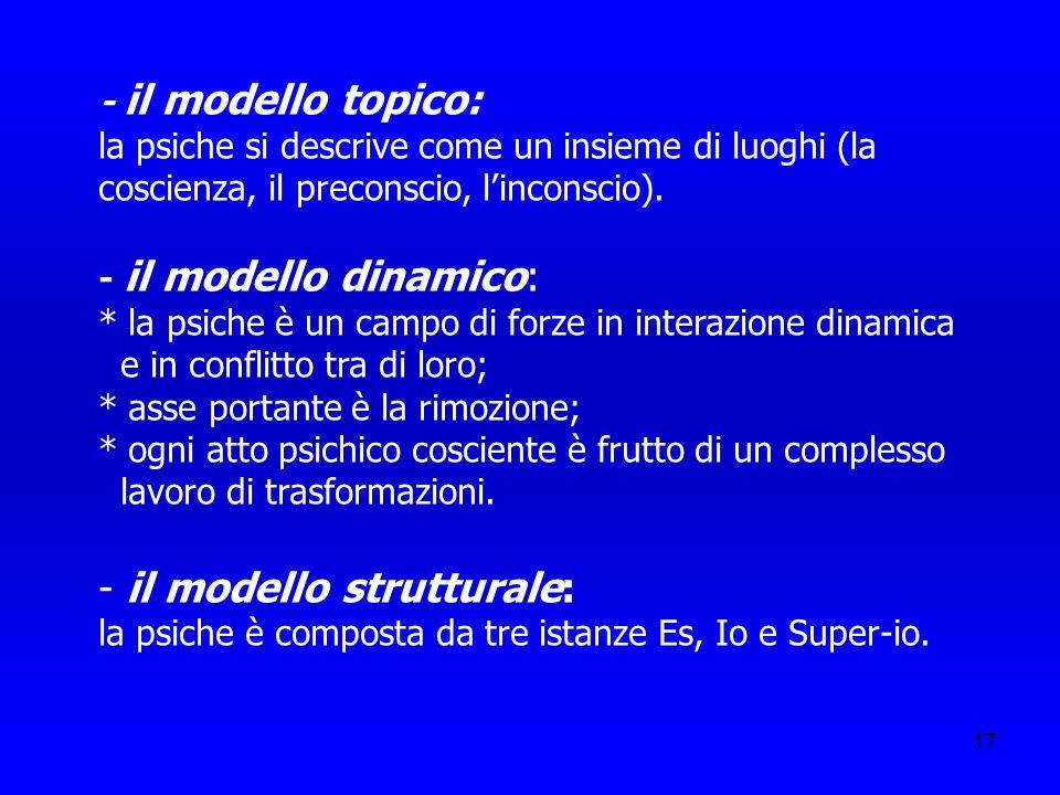 - il modello strutturale: