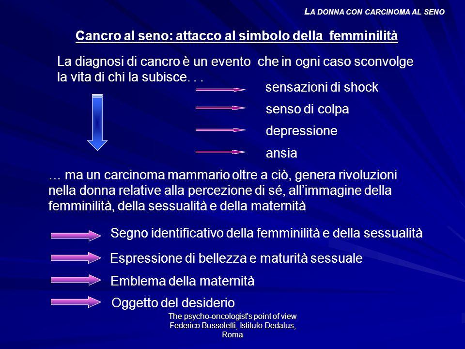 Cancro al seno: attacco al simbolo della femminilità