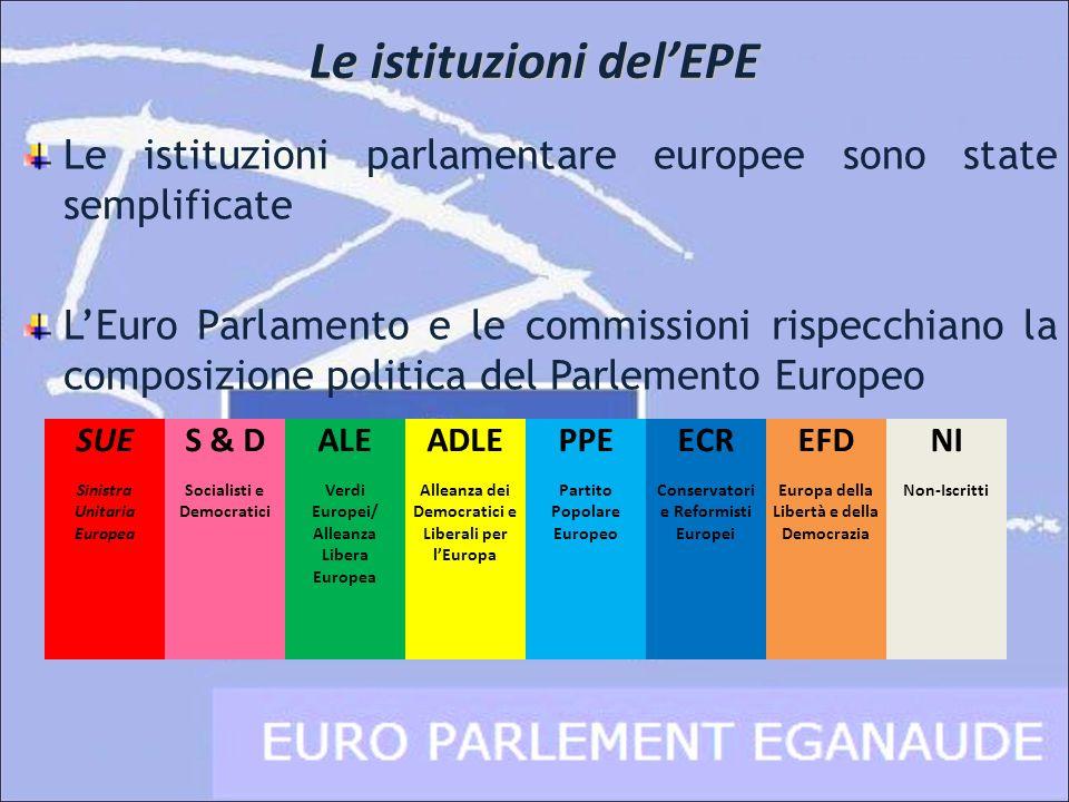 Le istituzioni del'EPE