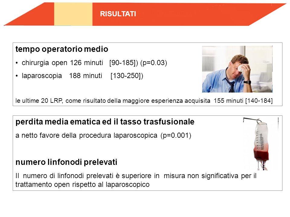 tempo operatorio medio