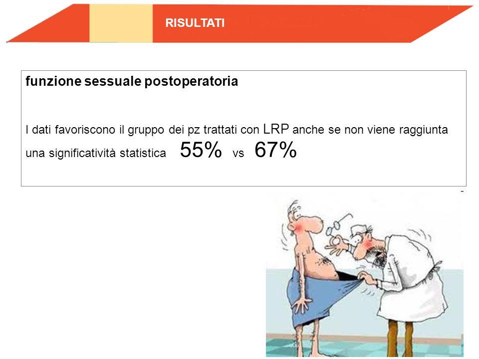 funzione sessuale postoperatoria