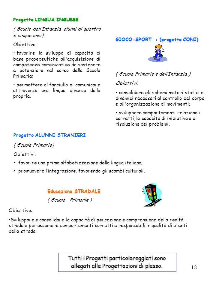 Progetto LINGUA INGLESE