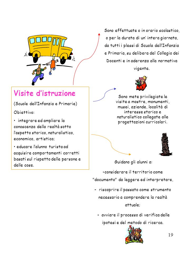 considerare il territorio come documento da leggere ed interpretare,