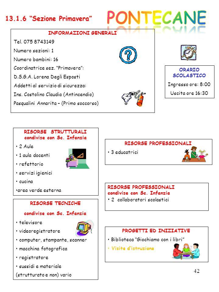 PONTECANE 13.1.6 Sezione Primavera 2 collaboratori scolastici
