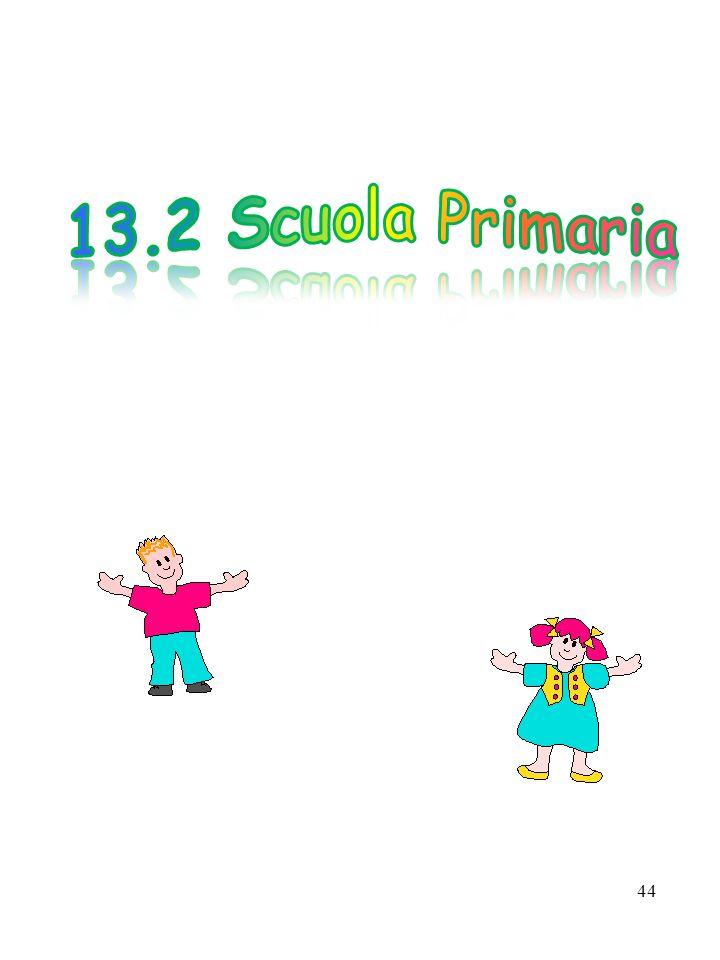 13.2 Scuola Primaria