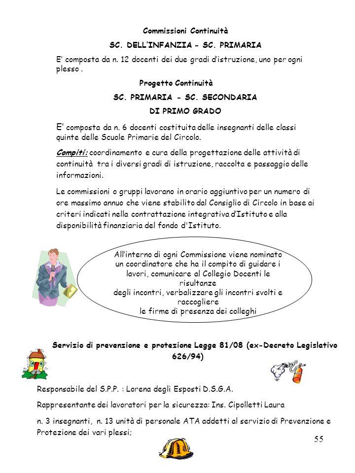 Commissioni Continuità SC. DELL'INFANZIA - SC. PRIMARIA