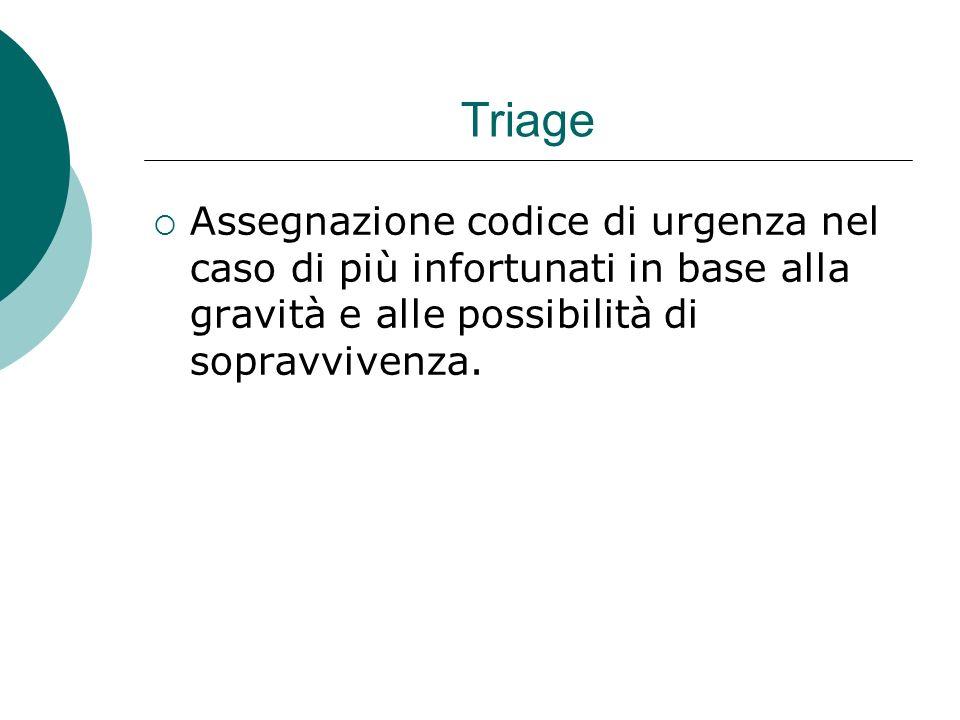 Triage Assegnazione codice di urgenza nel caso di più infortunati in base alla gravità e alle possibilità di sopravvivenza.
