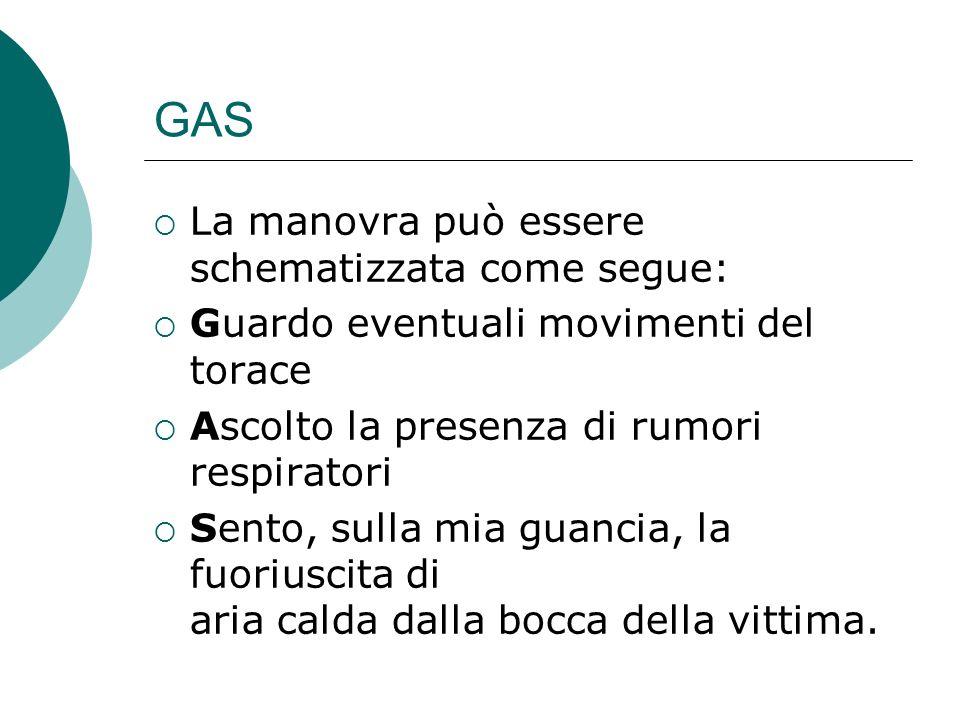 GAS La manovra può essere schematizzata come segue: