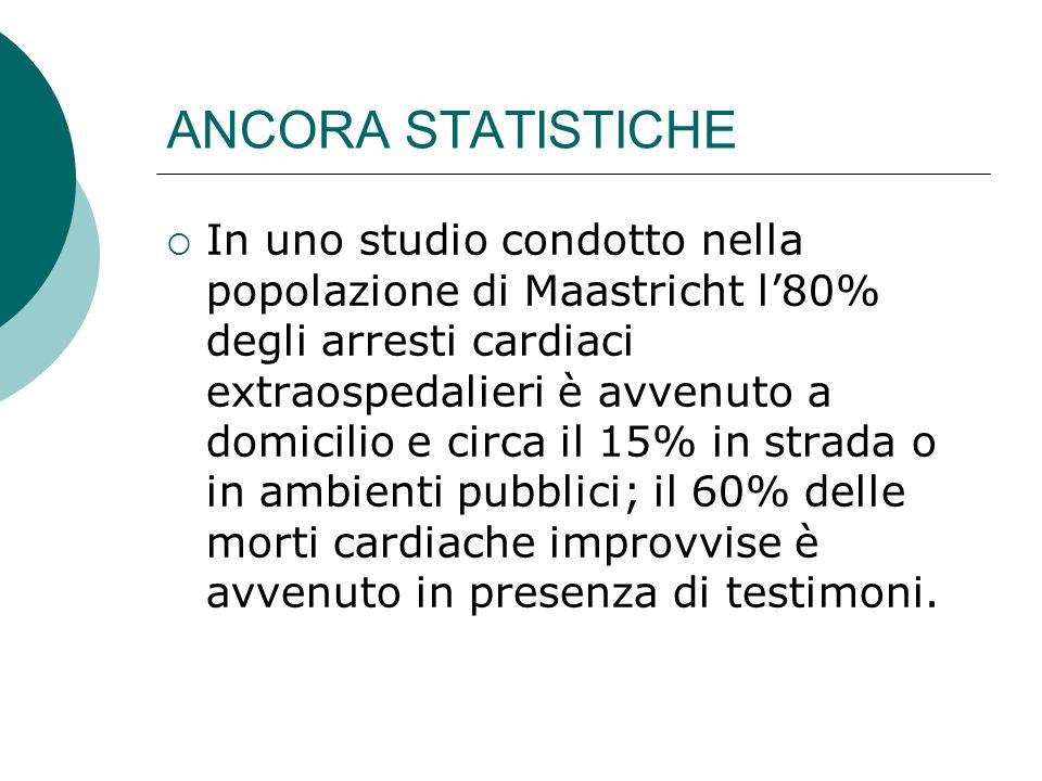 ANCORA STATISTICHE
