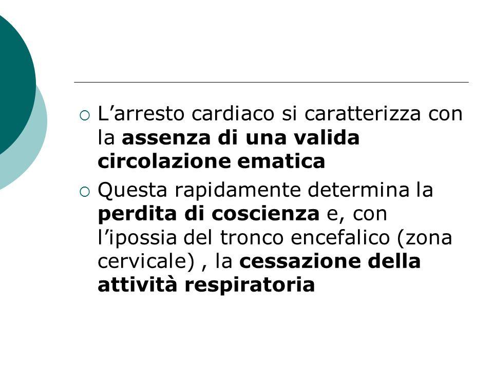 L'arresto cardiaco si caratterizza con la assenza di una valida circolazione ematica