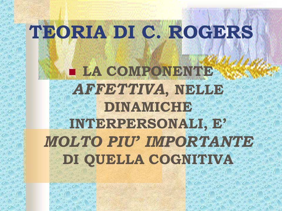 TEORIA DI C.