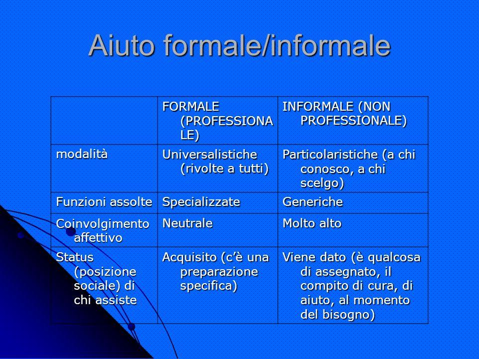 Aiuto formale/informale