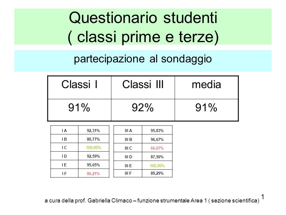 Questionario studenti ( classi prime e terze)