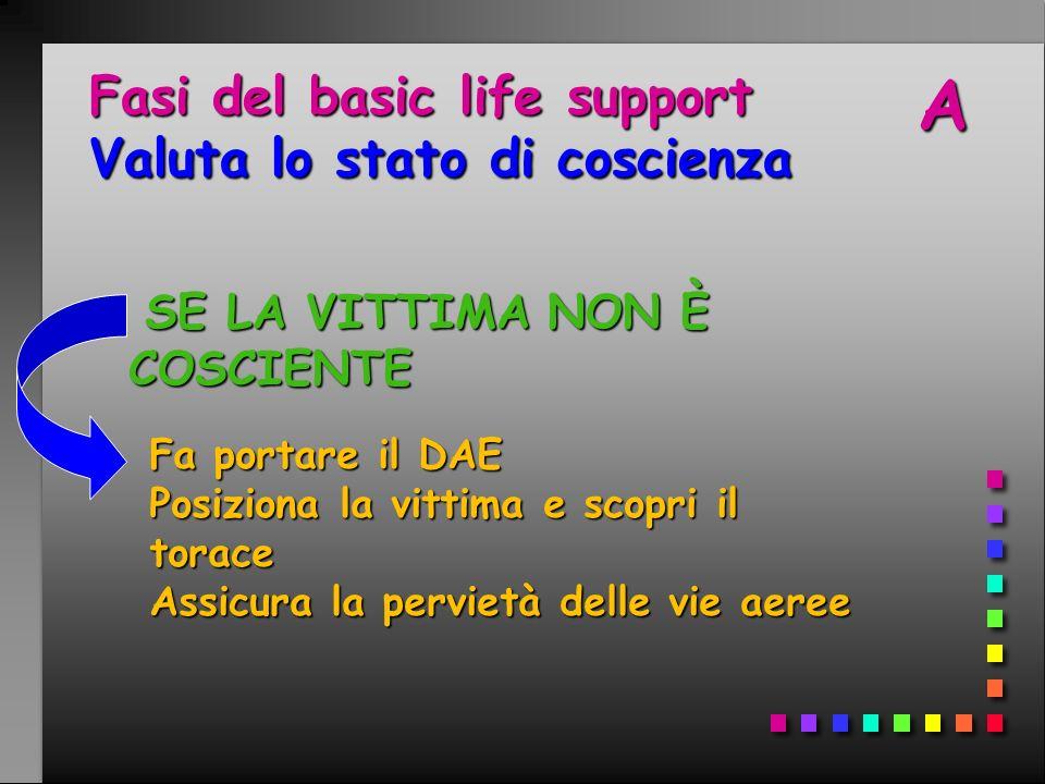 Fasi del basic life support Valuta lo stato di coscienza
