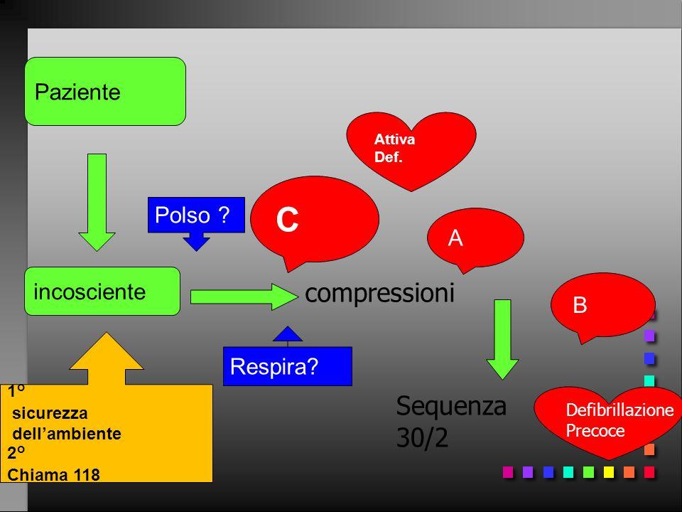 C compressioni Sequenza 30/2 Paziente Polso A incosciente B Respira
