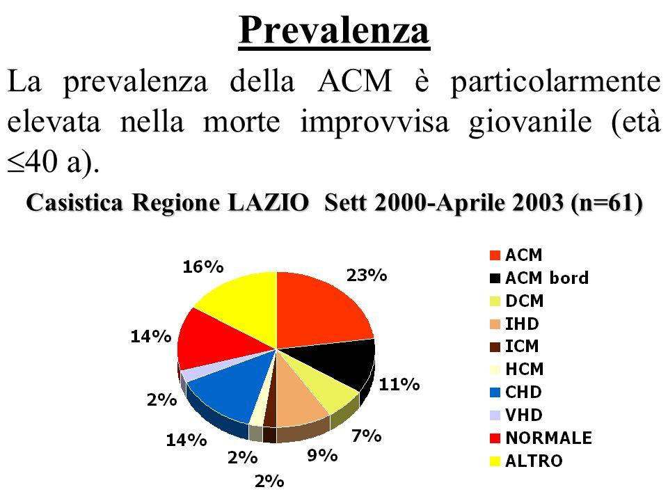 Casistica Regione LAZIO Sett 2000-Aprile 2003 (n=61)