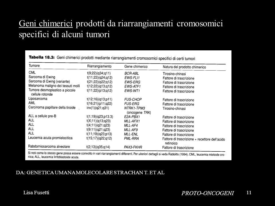 Geni chimerici prodotti da riarrangiamenti cromosomici specifici di alcuni tumori