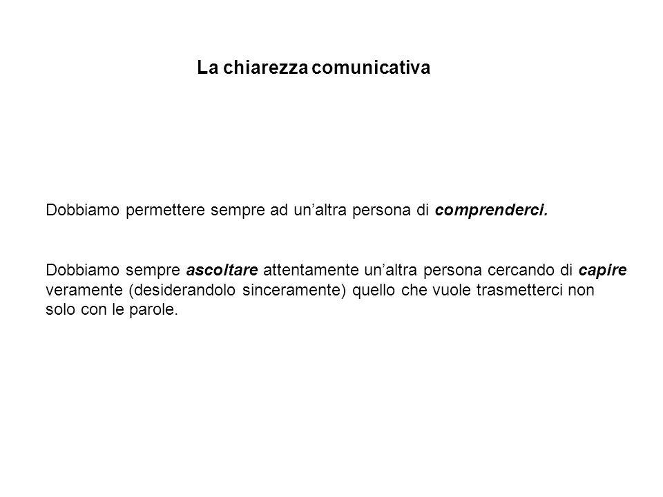 La chiarezza comunicativa