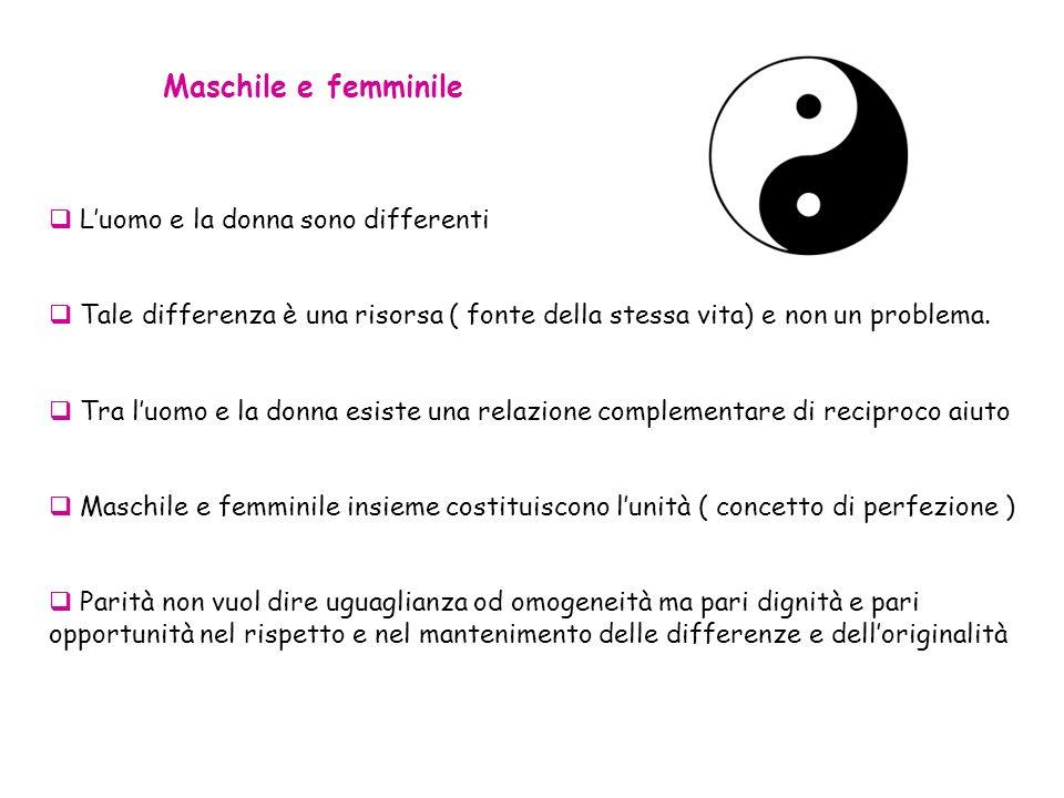 Maschile e femminile L'uomo e la donna sono differenti