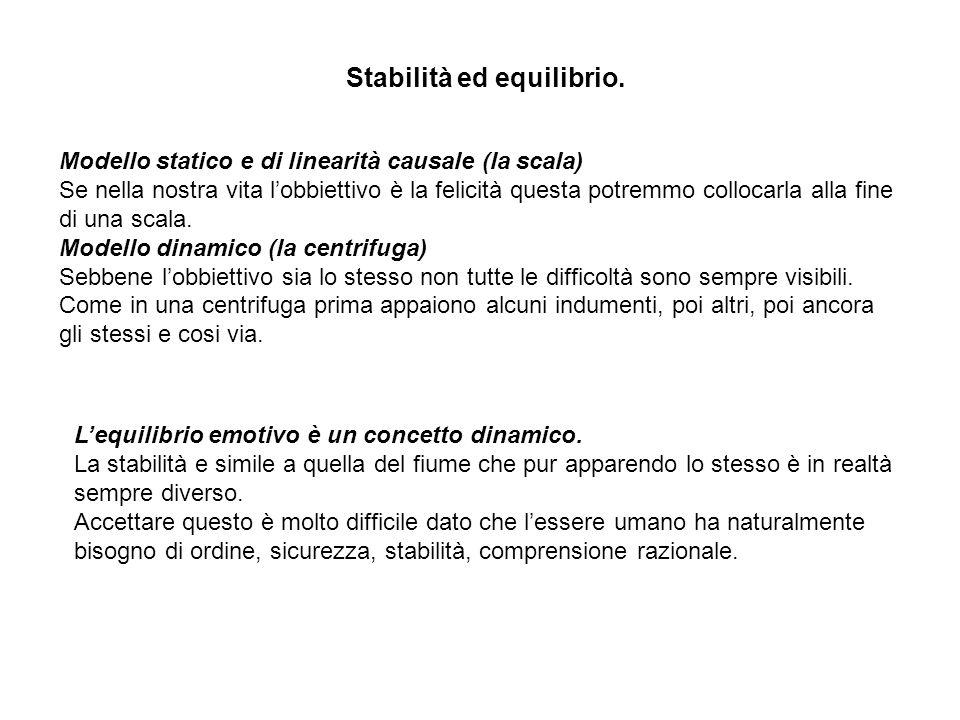 Stabilità ed equilibrio.